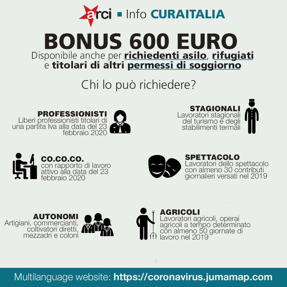 CORONAVIRUS. Bonus da 600 euro disponibile anche per richiedenti asilo e rifugiati